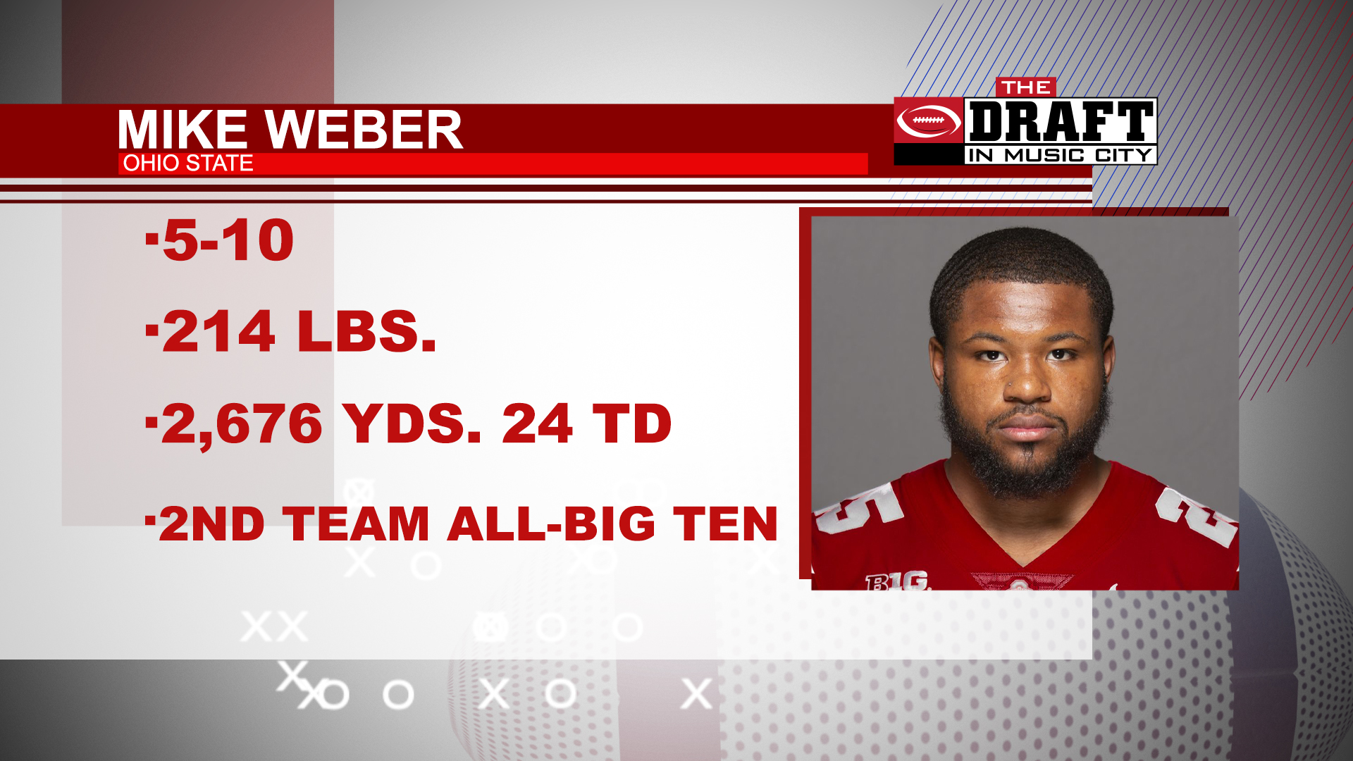 Mike Weber Draft in Music City