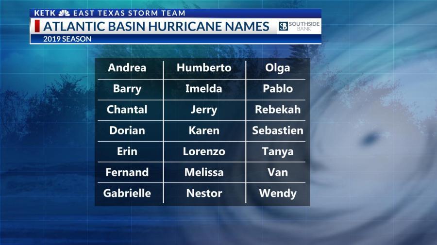 2019_HurricaneNames_AtlanticBasin_1558647886453.jpg
